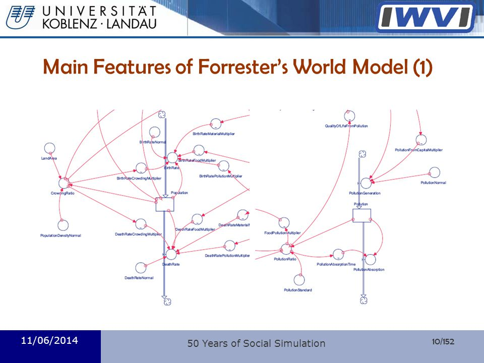 Main Features of Forrester's World Model (1)