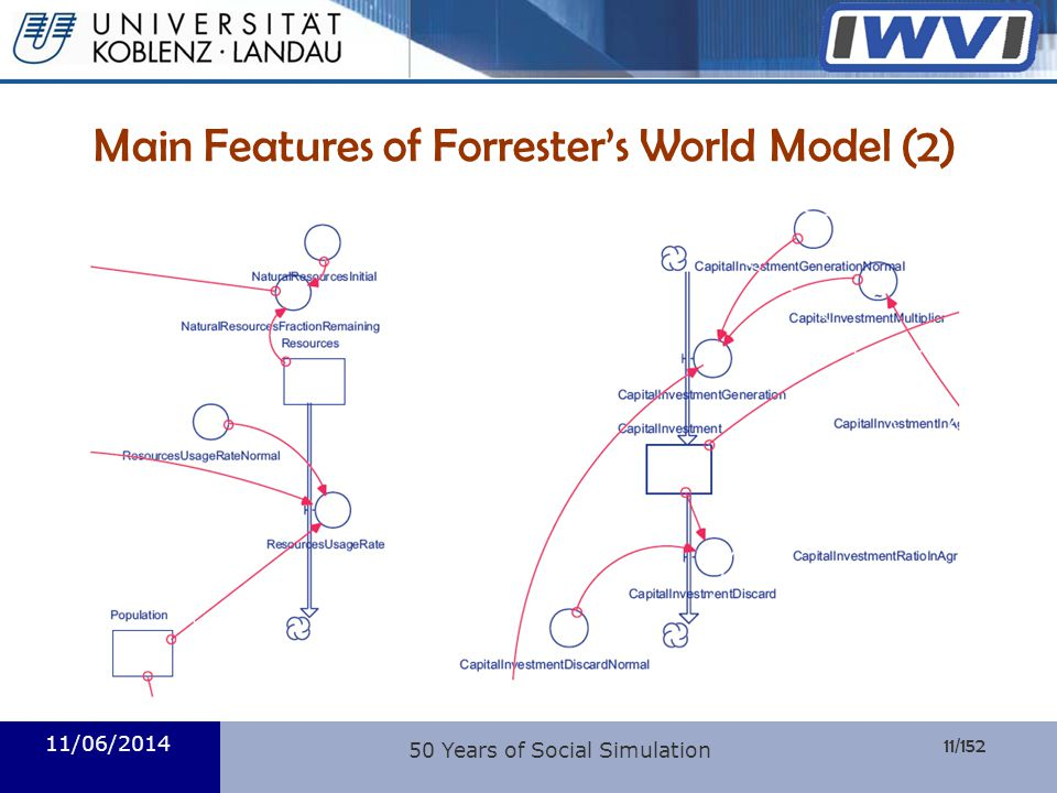Main Features of Forrester's World Model (2)