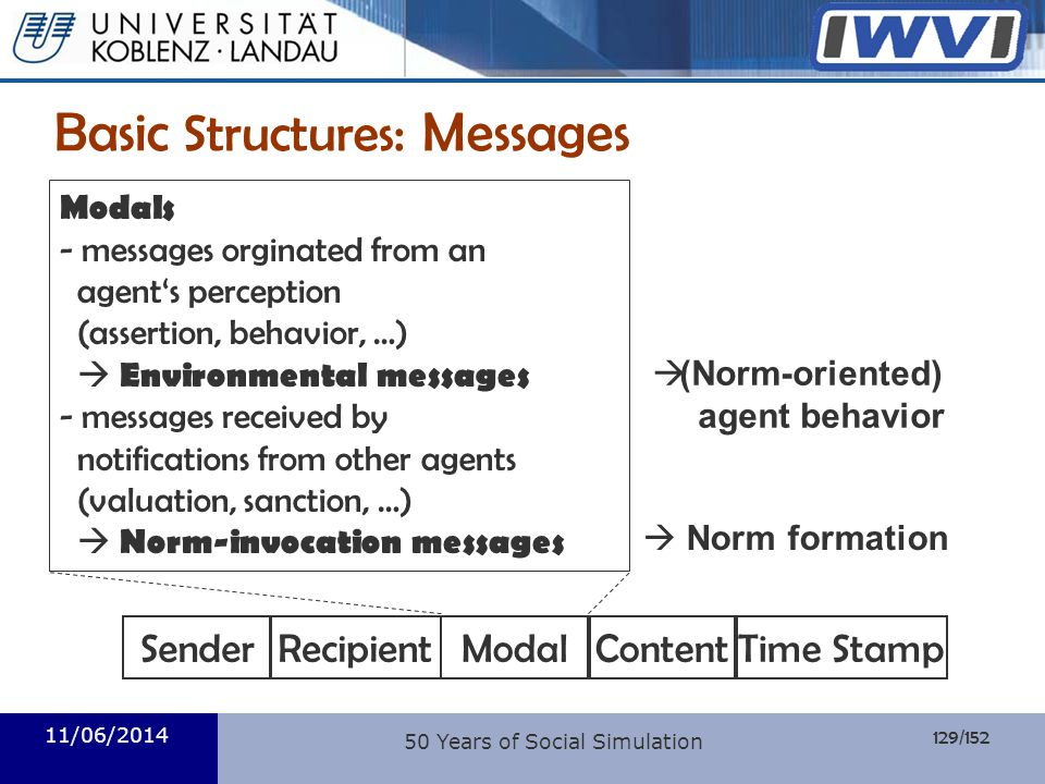 Basic Structures: Messages