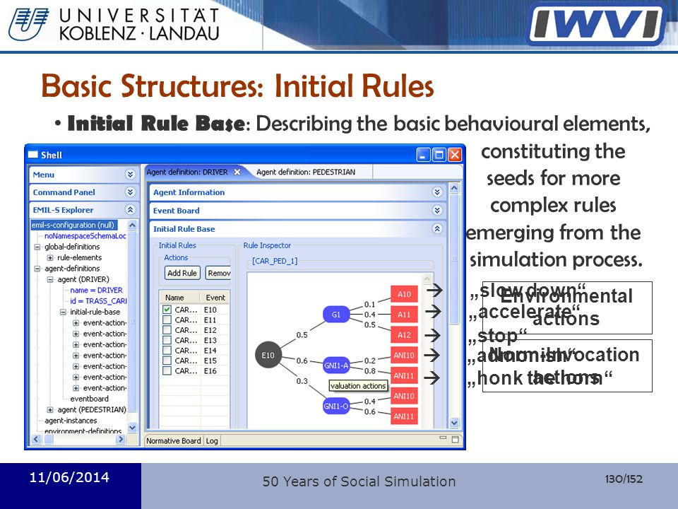 Basic Structures: Initial Rules