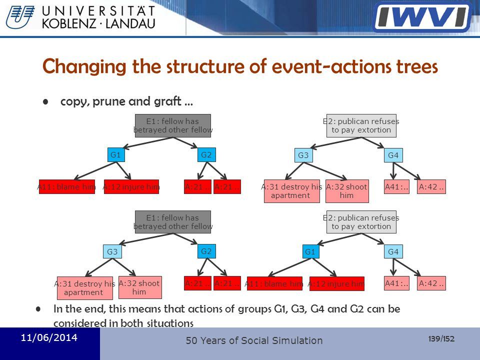Changing the structure of event-actions trees