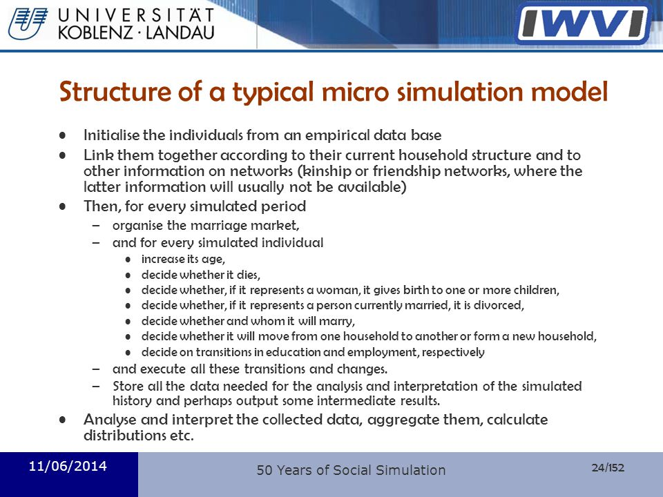 Structure of a typical micro simulation model