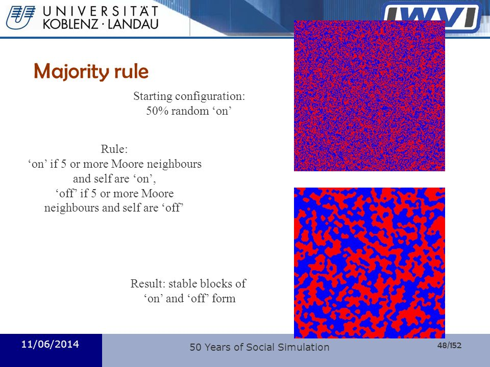 Majority rule Starting configuration: 50% random 'on' Rule: