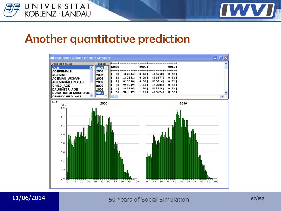 Another quantitative prediction