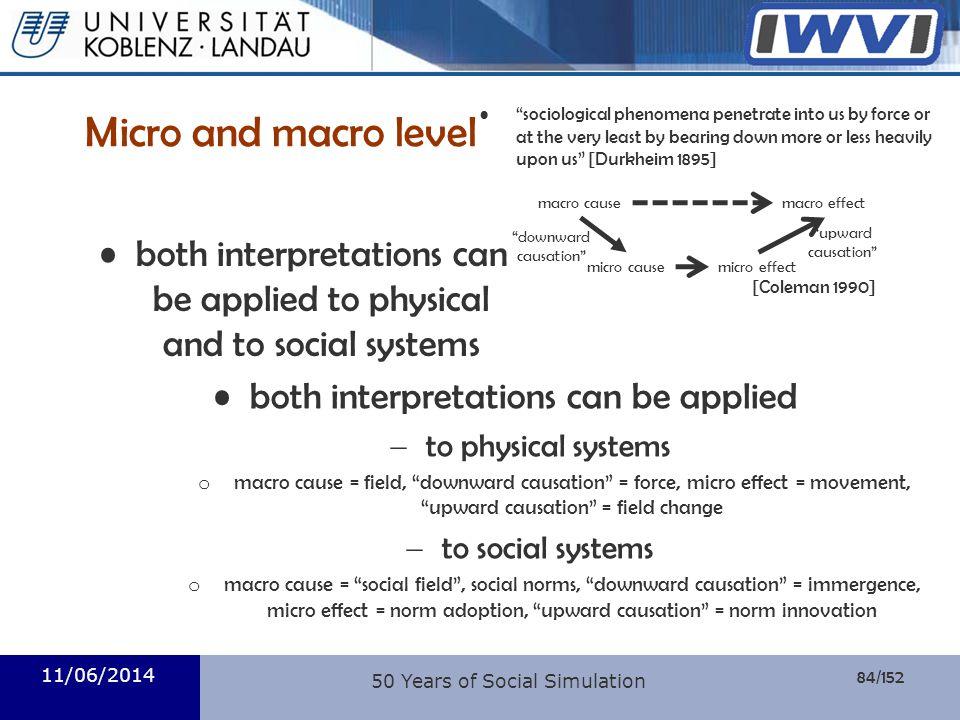 Micro and macro level