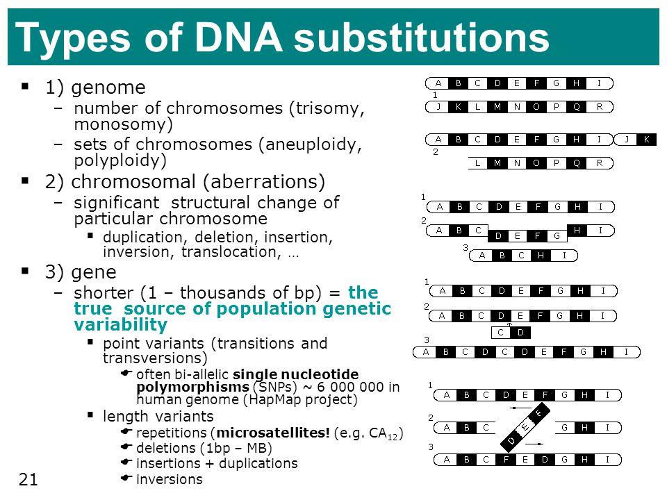 Genetic determination ...