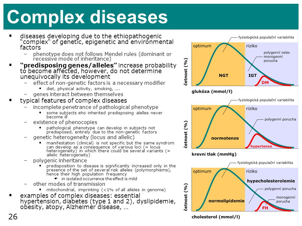 Complex diseases diseases developing due to the ethiopathogenic complex of genetic, epigenetic and environmental factors.