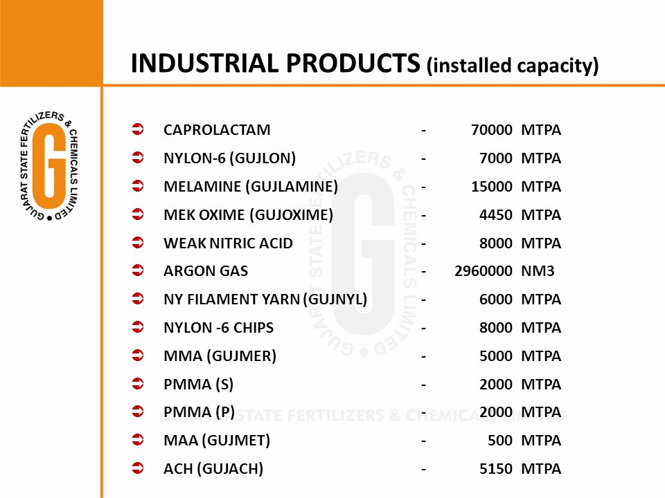 INDUSTRIAL PRODUCTS (installed capacity)