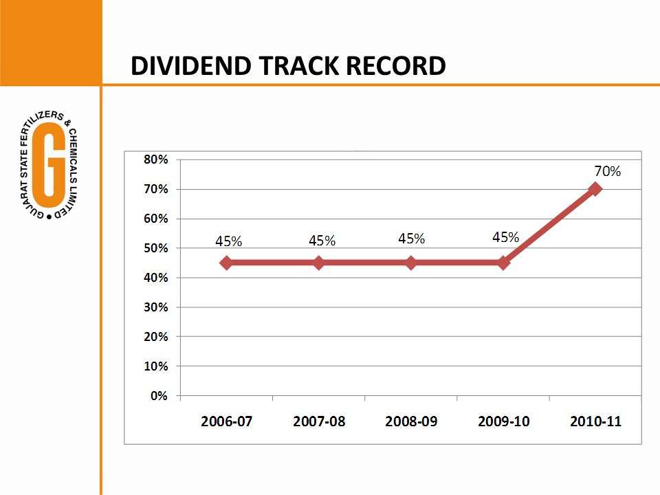 DIVIDEND TRACK RECORD
