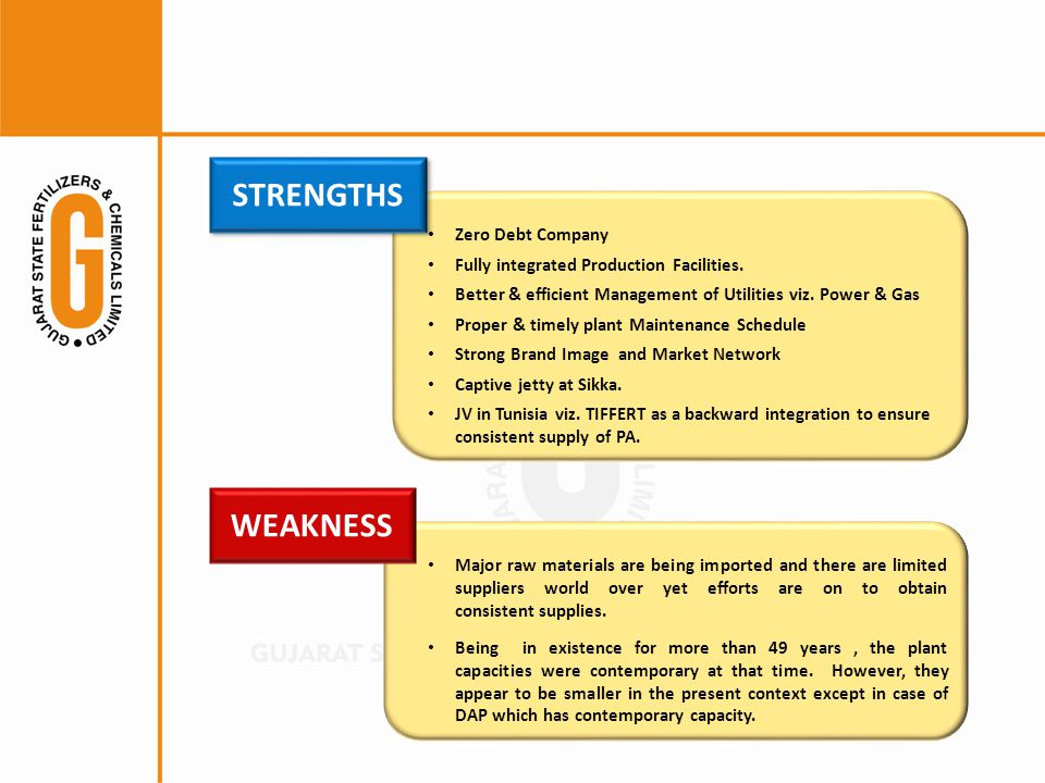 STRENGTHS WEAKNESS Zero Debt Company