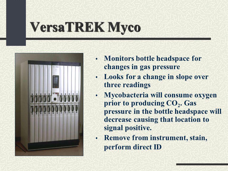 VersaTREK Myco Monitors bottle headspace for changes in gas pressure