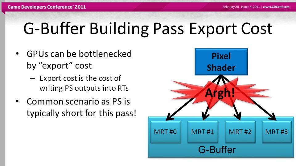 G-Buffer Building Pass Export Cost