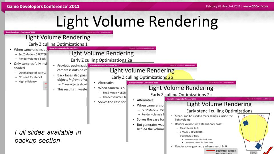 Light Volume Rendering