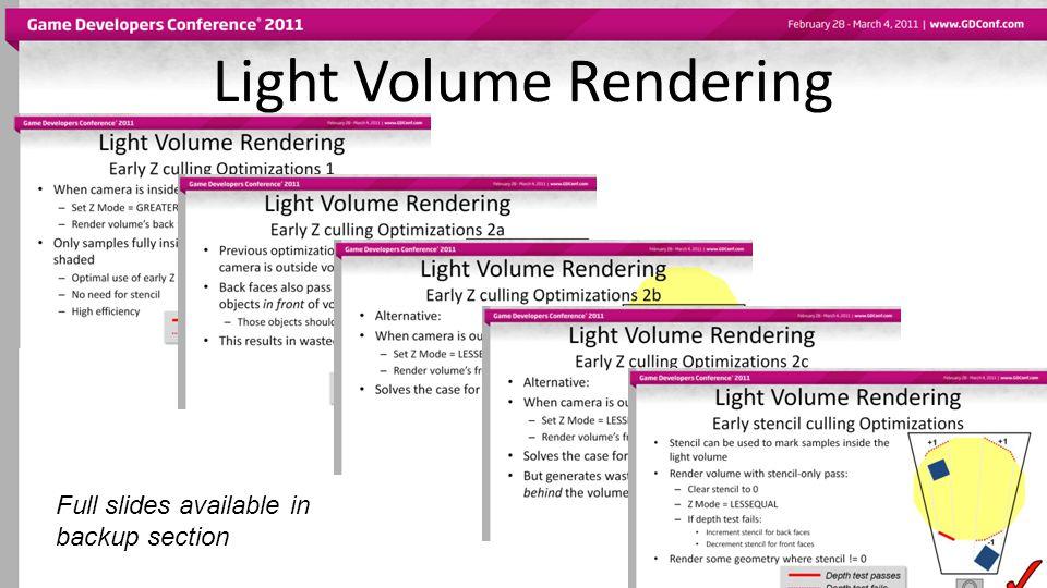 Light Volume Rendering