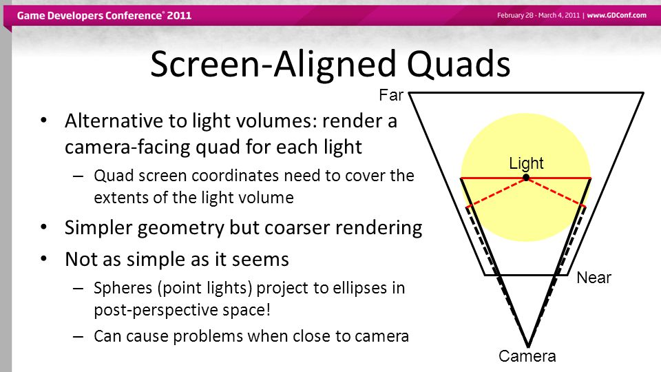 Screen-Aligned Quads Far. Alternative to light volumes: render a camera-facing quad for each light.