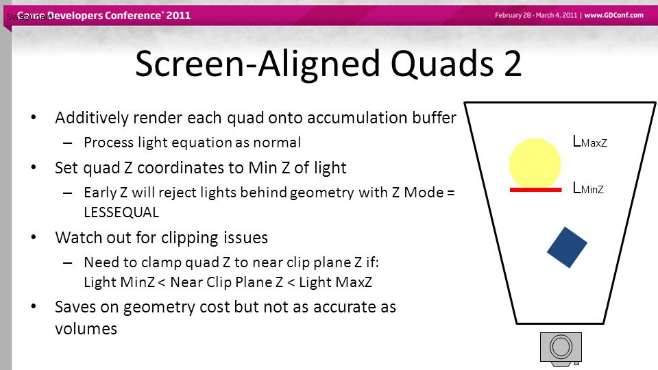 SwapChain: Screen-Aligned Quads 2. Additively render each quad onto accumulation buffer. Process light equation as normal.