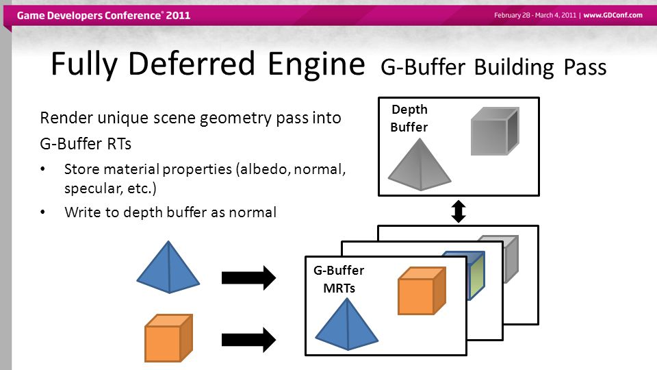 Fully Deferred Engine G-Buffer Building Pass