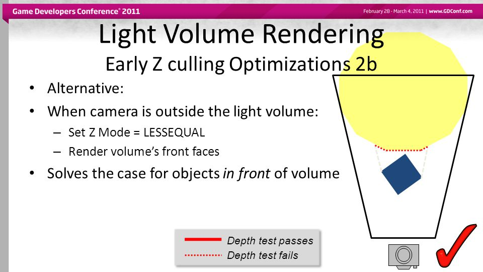 Light Volume Rendering Early Z culling Optimizations 2b