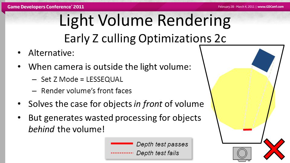 Light Volume Rendering Early Z culling Optimizations 2c