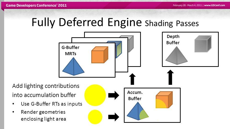 Fully Deferred Engine Shading Passes