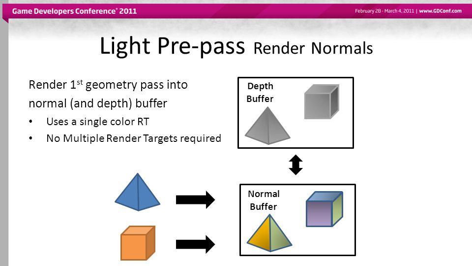 Light Pre-pass Render Normals