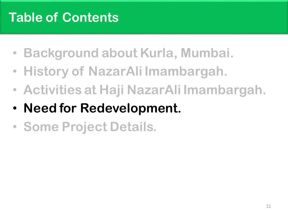 Table of Contents Background about Kurla, Mumbai. History of NazarAli Imambargah. Activities at Haji NazarAli Imambargah.