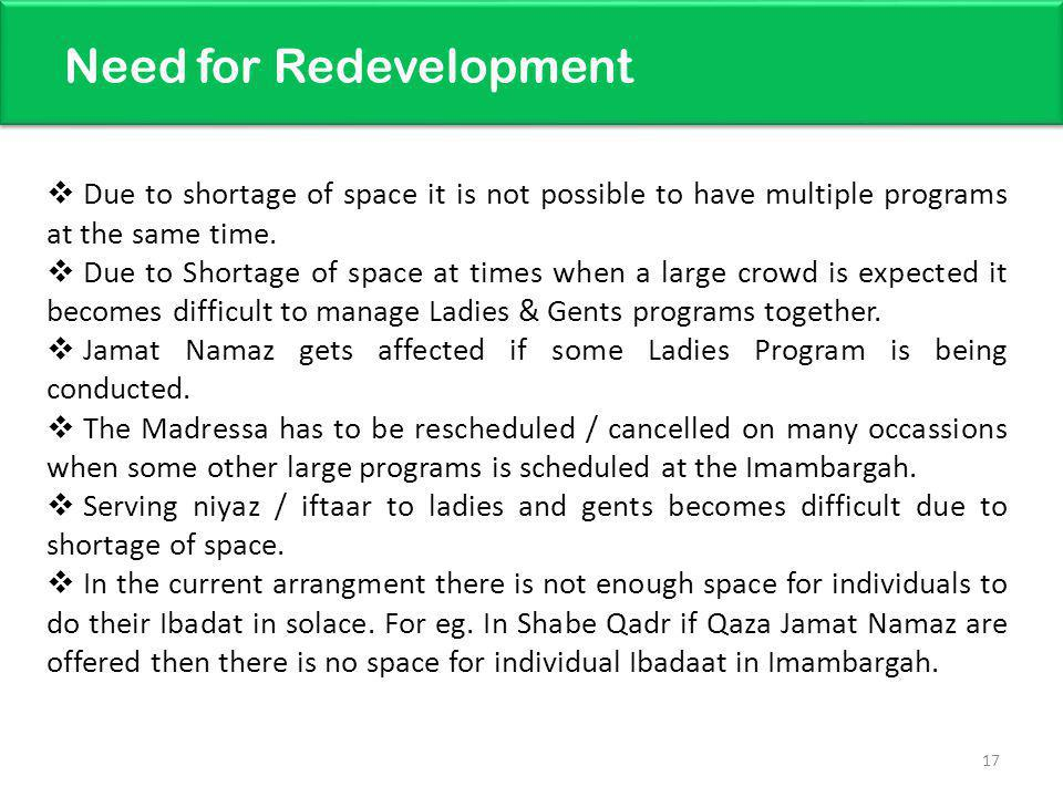 Need for Redevelopment