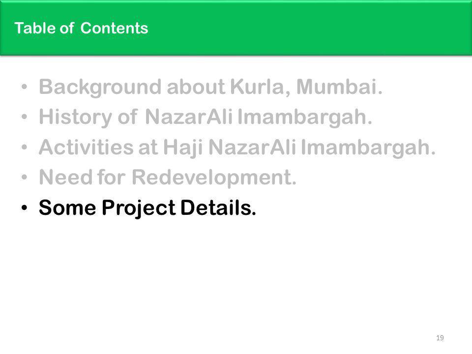 Background about Kurla, Mumbai. History of NazarAli Imambargah.