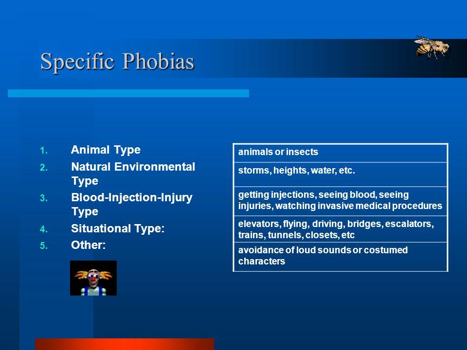 Specific Phobias Animal Type Natural Environmental Type