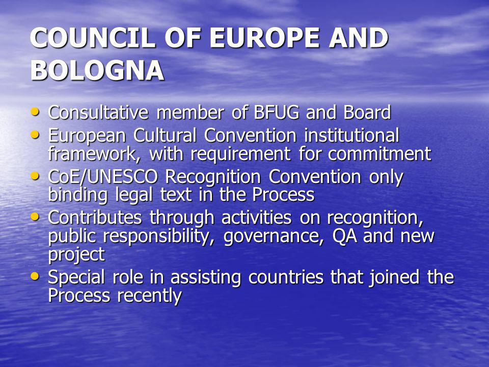 COUNCIL OF EUROPE AND BOLOGNA
