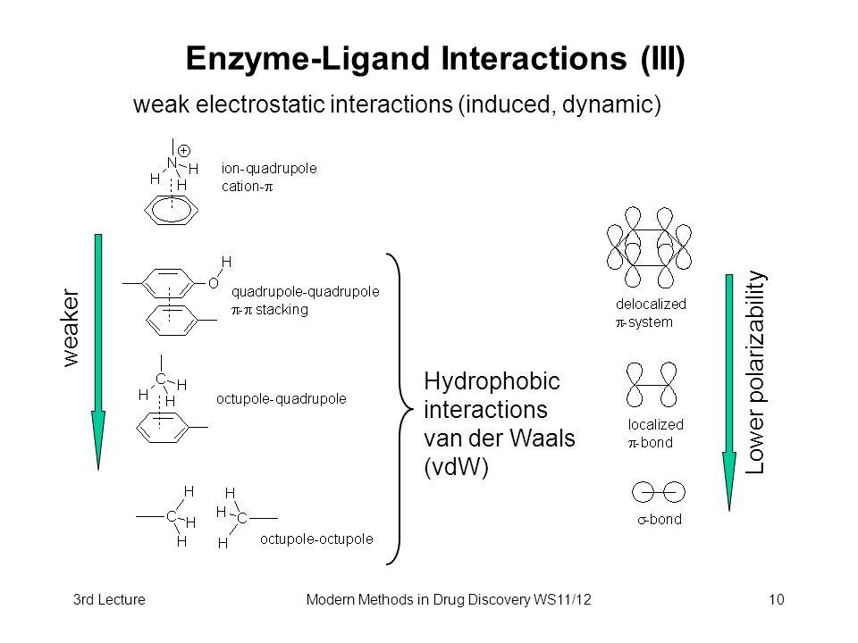 Enzyme-Ligand Interactions (III)