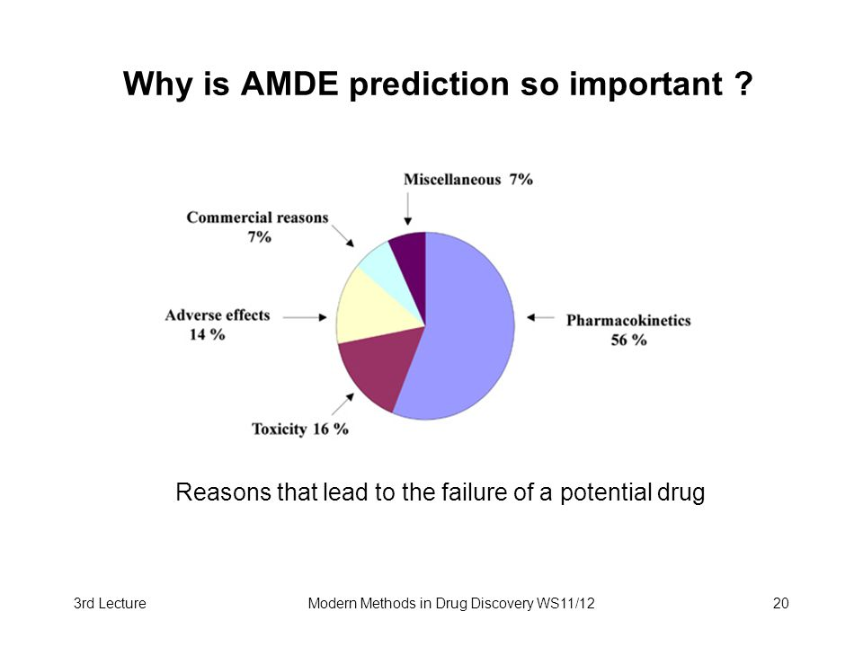 Why is AMDE prediction so important