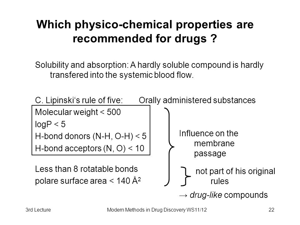 Which physico-chemical properties are recommended for drugs