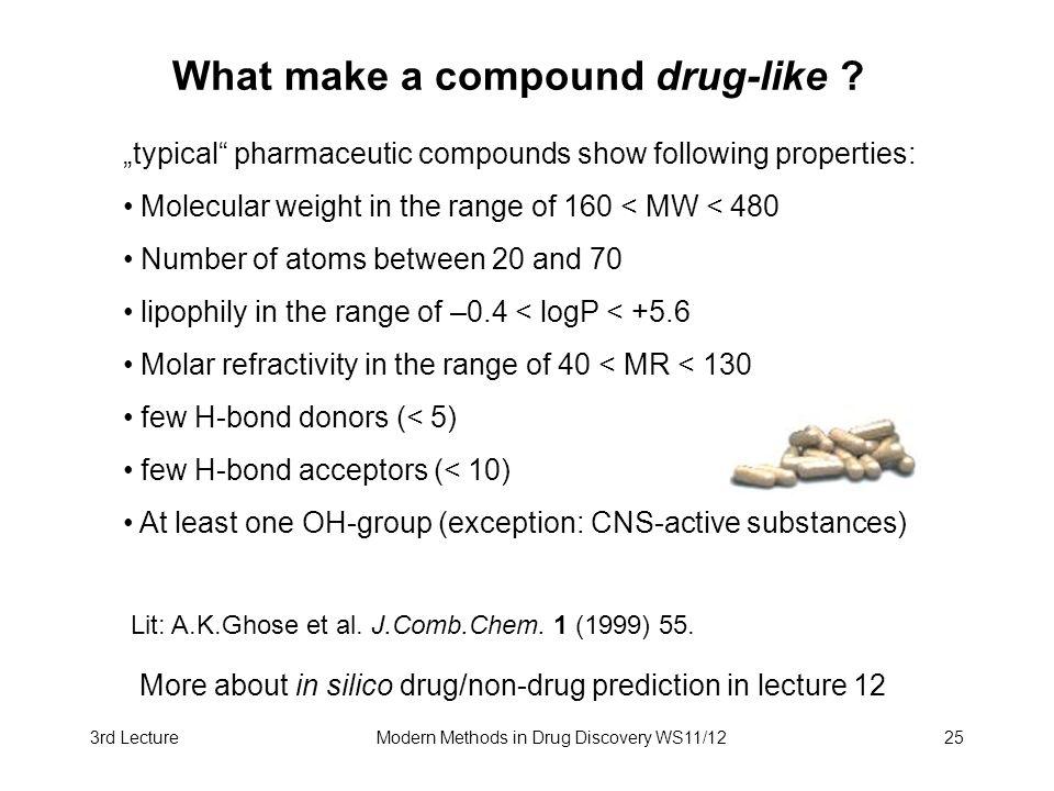 What make a compound drug-like