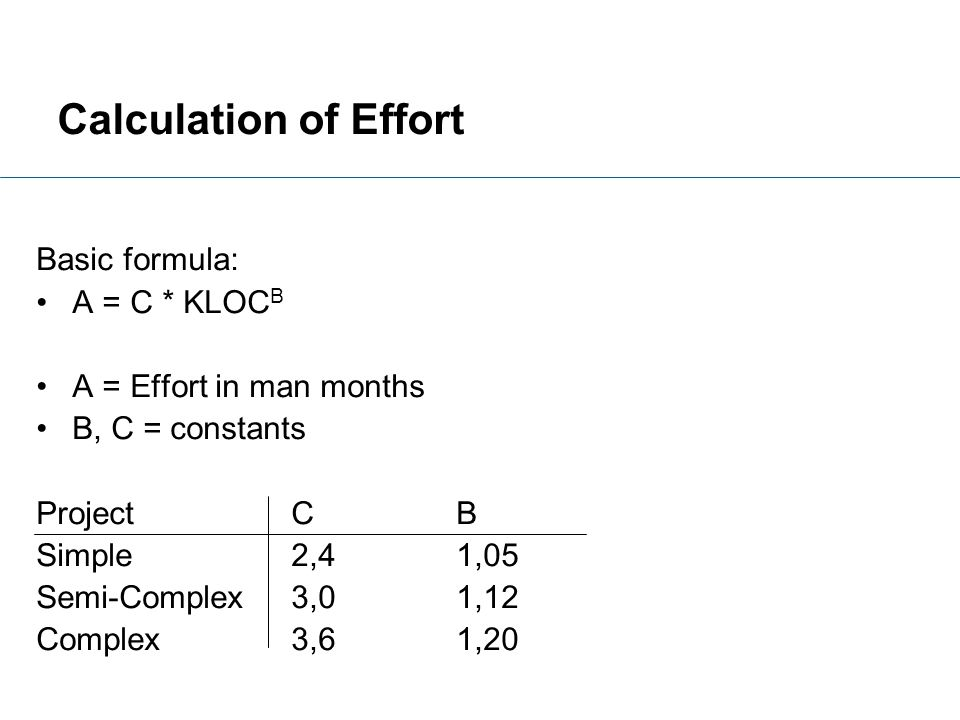 Calculation of Effort Basic formula: A = C * KLOCB