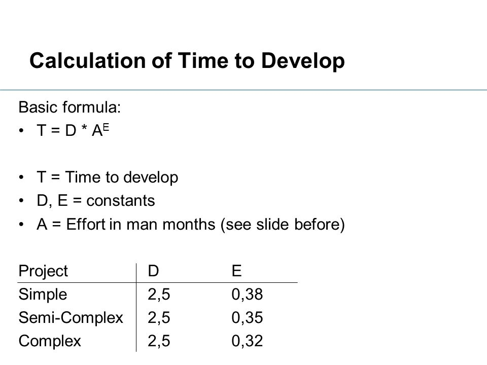 Calculation of Time to Develop
