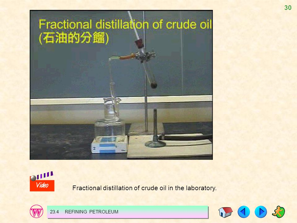 Fractional distillation of crude oil in the laboratory.