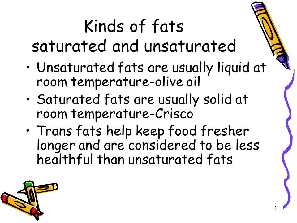 Kinds of fats saturated and unsaturated