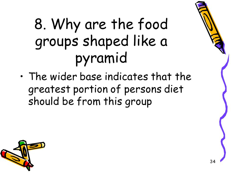 8. Why are the food groups shaped like a pyramid