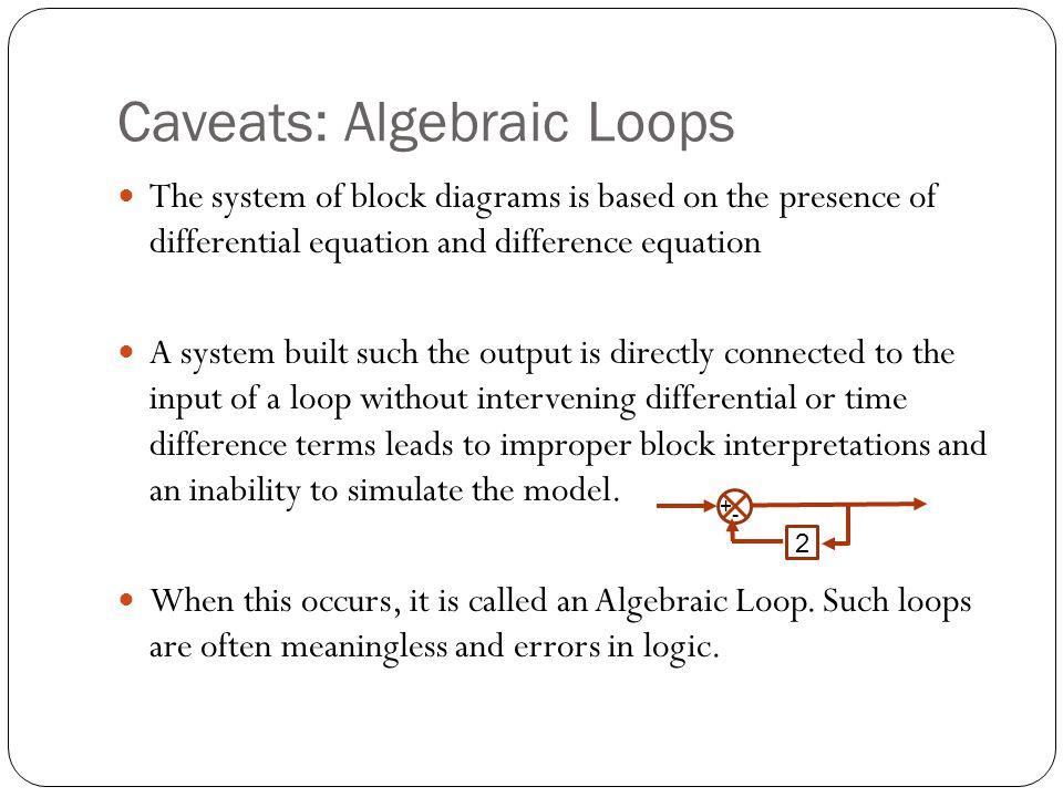 Caveats: Algebraic Loops