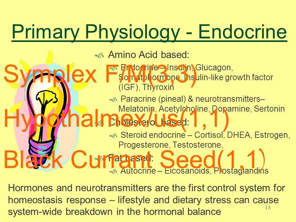 Primary Physiology - Endocrine
