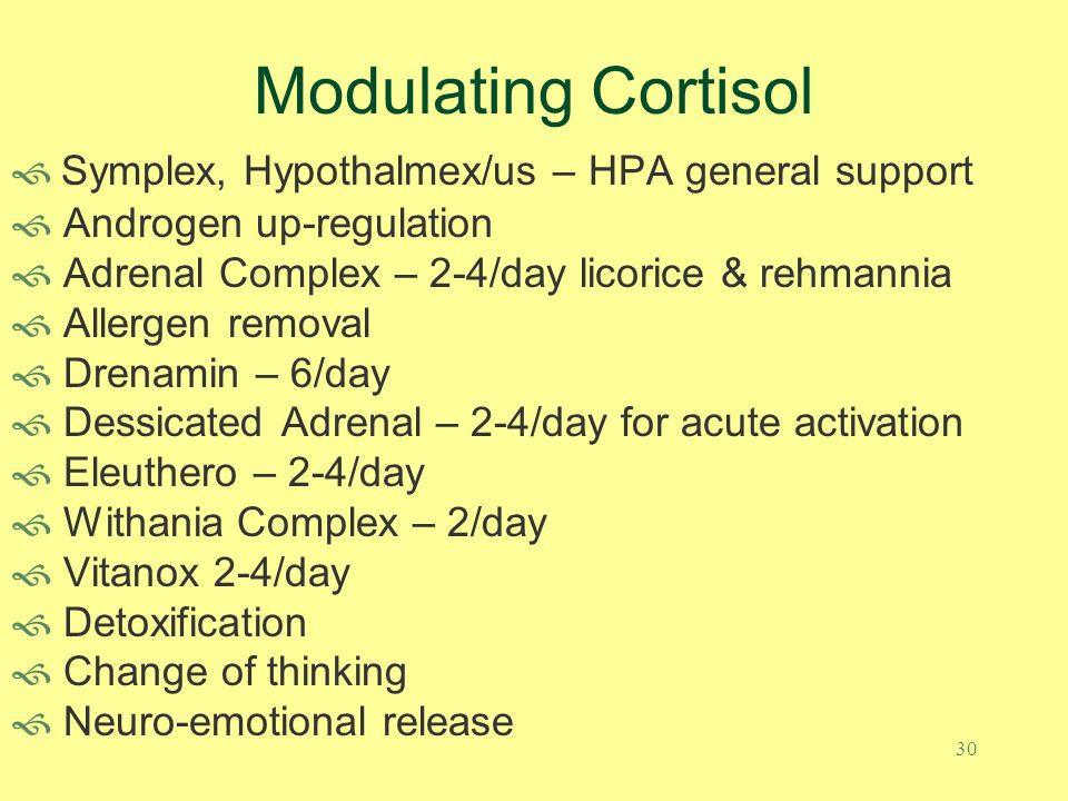 Modulating Cortisol Symplex, Hypothalmex/us – HPA general support