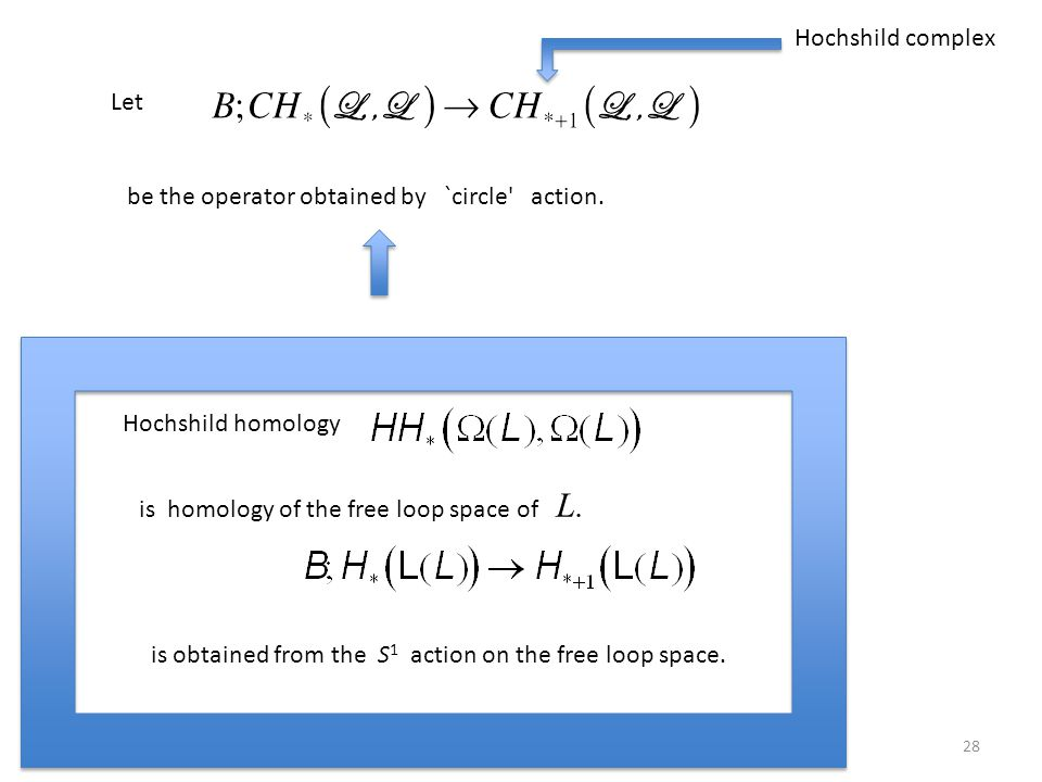 Hochshild complex Let. be the operator obtained by `circle action. Hochshild homology. is homology of the free loop space of L.
