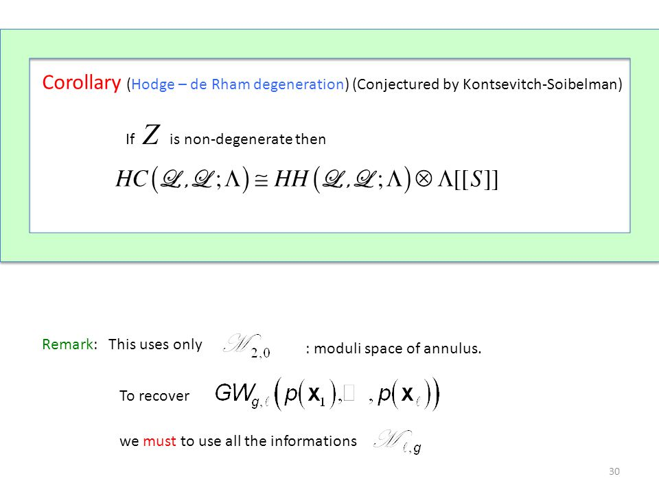 Corollary (Hodge – de Rham degeneration) (Conjectured by Kontsevitch-Soibelman)