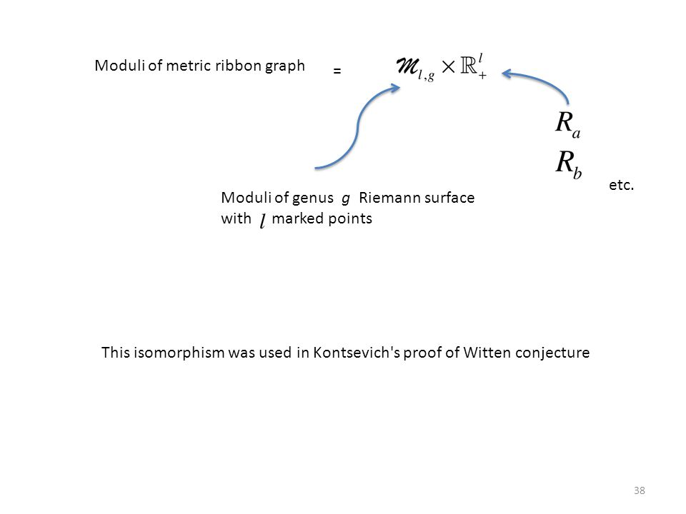 Moduli of metric ribbon graph