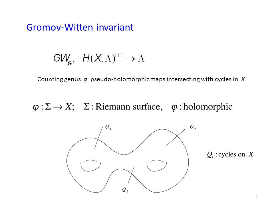 Gromov-Witten invariant