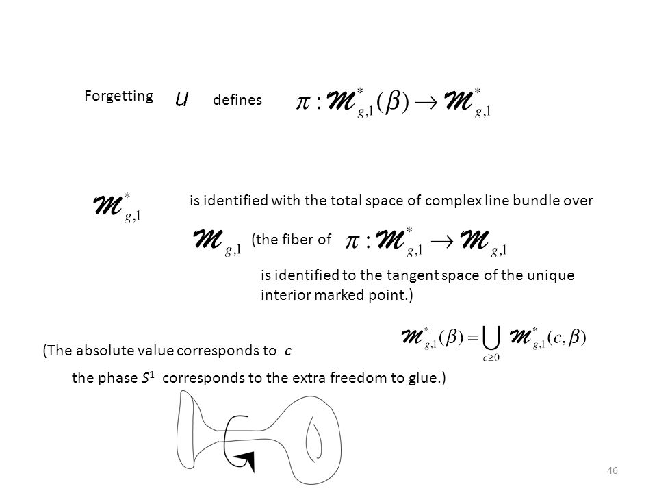 Forgetting defines. is identified with the total space of complex line bundle over. (the fiber of.