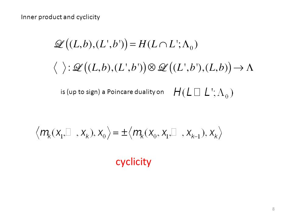 cyclicity Inner product and cyclicity