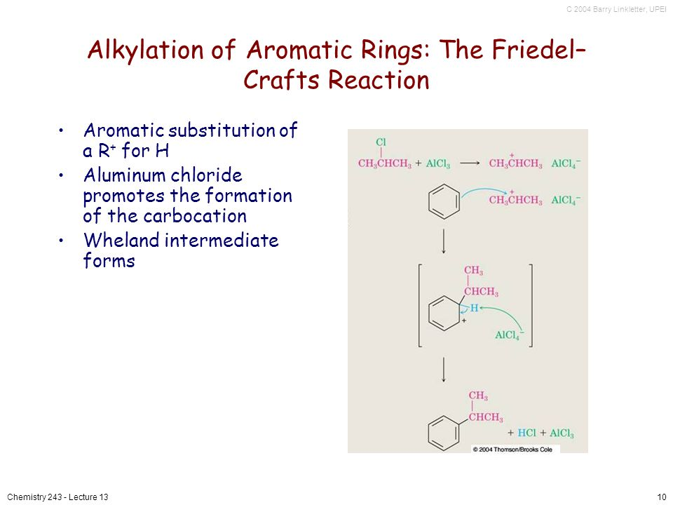 Alkylation of Aromatic Rings: The Friedel–Crafts Reaction