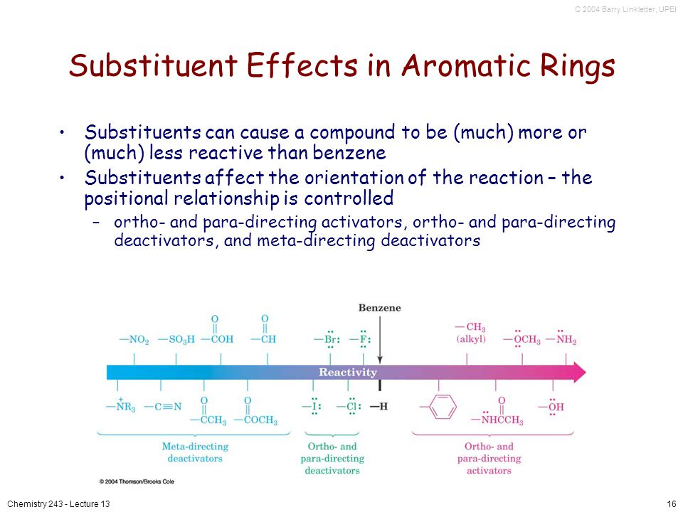 Substituent Effects in Aromatic Rings